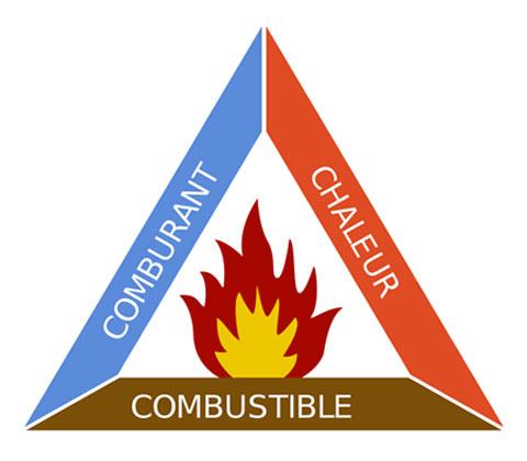 service-securite-incendie-extincteur-ct-pro-securite-pau-sud-ouest
